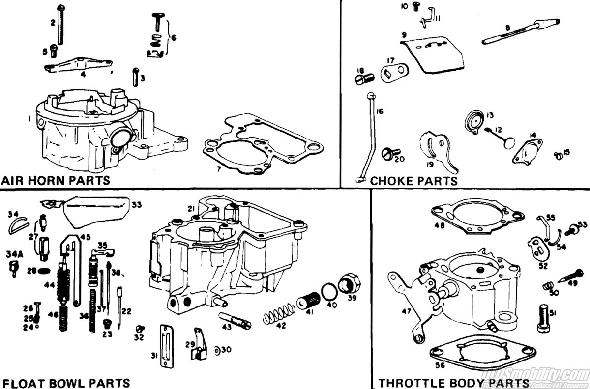Chart L on Oldsmobile Engine Identification Numbers